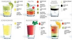 20 of the Most Popular Cocktails & How To Make Them.