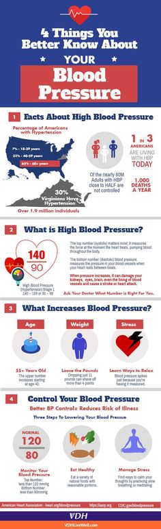 The Importance Of Knowing The Range Of High Blood Pressure