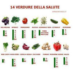 14 verdure della natura