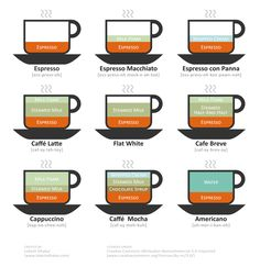 Got it now. Clear as day ;-) One of each, please ☕️#i❤️expresso