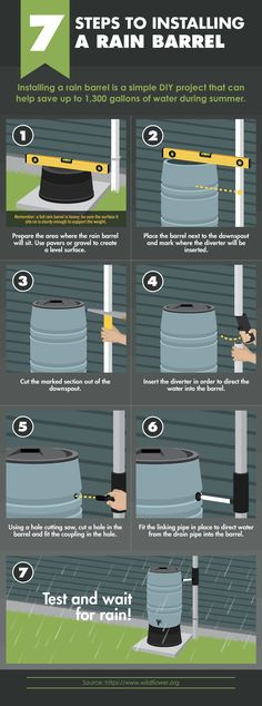 Rainwater Collection Works And How To Do It Correctly A rainwater collection system is something I really want to start using. This is a great tutorial on how to install a rainwater collection system!Start Start can refer to multiple topics: Hydroponic Gardening, Hydroponics, Organic Gardening, Outdoor Projects, Garden Projects, Water Storage, Water Conservation, Backyard Landscaping, Outdoor Gardens