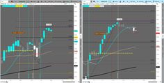 """$YM_F a new short """"IF"""" 18279 is broken. Targets are 18083, 17952 & 17654. Bulls must retake 18449 first. $DIA $DJX"""