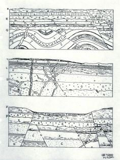 Earth Science, Science And Nature, Ap Environmental Science, Earth Layers, Rock Identification, Space Illustration, Physical Geography, Mineralogy, Grafik Design