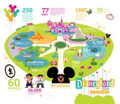 Disneyland Resort By The Numbers #infographic