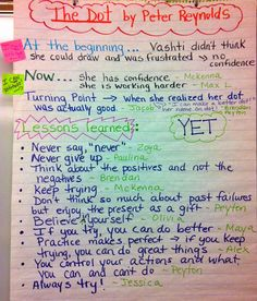 """This discussion leads us to the power of the word YET and how when we can't do something, we should say, """"I can't do this YET"""" instead of """"I can't do this.""""  See our class chart below for The Dot by Peter Reynolds // Two Reflective Teachers"""