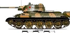Engines of the Red Army in WW2 - Camouflage