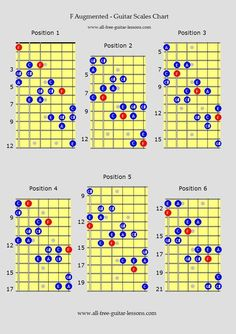 Guitar scales charts for major, minor, penatonics and more, for all levels and abilities - Pinshare Guitar Scale Patterns, Guitar Scales Charts, Guitar Chords And Scales, Guitar Chords Beginner, Guitar Chord Chart, Guitar Tabs, Guitar Notes, Music Theory Guitar, Jazz Guitar
