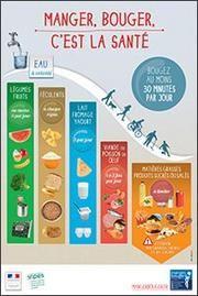 Manger, bouger c'est la santé ! - affiche