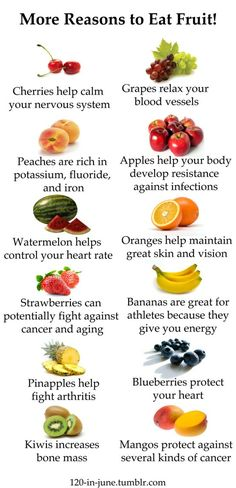 More Reasons to Eat Fruit  Posted on September 14, 2012 by PositiveMed Team    More Reasons to Eat Fruit:    Cherries help calm your nervous system  Grapes relax your blood vessels  Peaches are rich in potassium, fluoride and iron  Apples help your body develop resistance against infection  Watermelon helps control your heart rate  Oranges help maintain great skin and vision  Strawberries can potentially fight against cancer and aging  Bananas are great for athletes because they give you energy