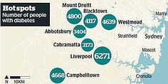 The diabetes epidemic has gripped western Sydney, with Liverpool topping the list of suburbs with the highest number of people suffering from the disease. Danger Zone, Social Determinants Of Health, Liverpool, Diabetes, Westerns, Sydney, Gender, Age, Sayings