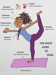 """The 8 Limbs of Yoga are at the heart of traditional yogic philosophy. These tenets have been around for well over 1,000 years. Yoga is so much more than the performance of physical postures and is most thoroughly described in the book, """"The Yoga Sutras of Patañjali"""". The word """"sutra"""" translates as """"thread"""" and is used to describe a thread of thought. Ashtanga Yoga is a term which means """"The Eight Limbs of Yoga"""". """"Astha"""" means eight, """"Anga"""" means Limbs, and Yoga means Union. (Click to read…"""
