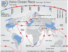 YACHTING-VOLVO-ROUTE - Route map and leg details for the 2014 Volvo Ocean Race. #Yachting #VolvoOceanRace #sailing #infographic #graphic . 15cm wide Static vector EPS.