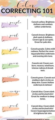 all you need to know about color correcting concealer and the hacks & tips about how to use them!