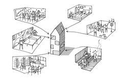 CEBRA Architecture                                                                                                                                                                                 More