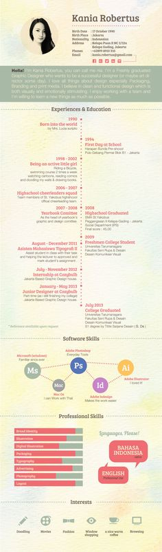 20 Best Resume Templates Web design inspiration, Design - web design resume template