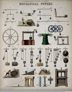 Illustrations of Natural Philosophy: Mechanical Powers (c1850)