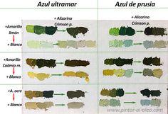 Curso de pintura: formar colores verdes
