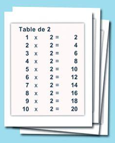 Tables de multiplication exercices imprimer gratuit - Reviser ses tables de multiplication ...