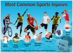 What are the most common injuries in different sports? Find out here!