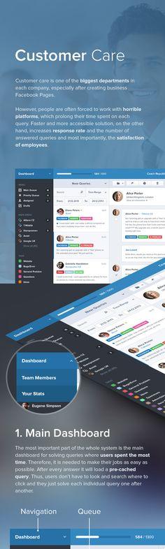 Helpdesk Service UI:  Inspirational Showcase of UI/UX Design Presentations