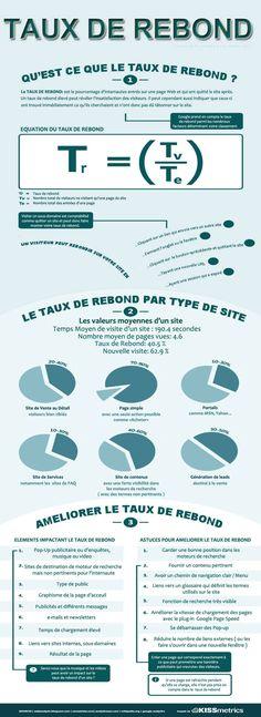 comprendre taux de rebond #webanalytics : Taux de rebond ? connais pas !