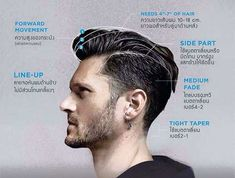 new style hair cut for 1000 ideas about mens rockabilly hairstyles on 8322