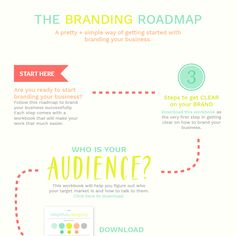 branding roadmap, branding, how to brand a business, how to brand my business, how to brand myself, branding 101, how to start branding, brand identity, branding design, graphic design, web design, style guide, logo design