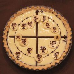 Unit Circle Banana Cream Pie