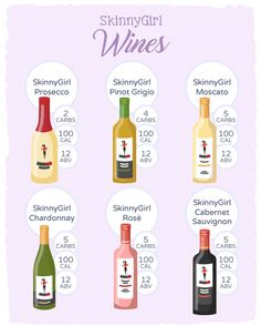 Can You Drink Wine On Keto Diet? - Fit Life Geek Several wine drinks possess Wine On Keto Diet, Keto Diet Drinks, Keto Diet Plan, Low Carb Diet, Keto Cocktails, Keto Foods, Ketosis Diet, Ketogenic Diet, Ketogenic Lifestyle