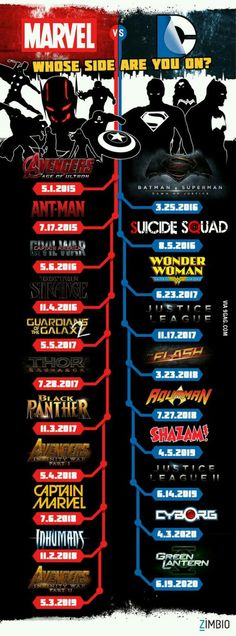 Who side are you on? Marvel or DC? DC!!!! Suicide Squad!!!