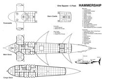 Image result for hammership deck plans