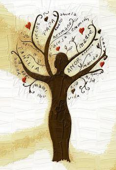 """<<La manera más justa de reaccionar ante nuestro destino consiste en tomar y aceptar como un regalo la felicidad que nos depara, aun cuando no hayamos hecho nada para merecerla, A esto le llamo """"dar gracias"""">>  BERT HELLINGER Prologo del libro """"Liberar el pasado....gracias a las constelaciones familiares"""" de Galina Husaruk"""