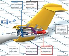 Top 10 B.Sc aeronautical engineering science colleges in Mumbai, Maharashtra for aircraft maintenance engineering, aeronautical Science, BSc in Aviation, aviation courses which are approved by EASA & DGCA Marine Engineering, Aerospace Engineering, Mechanical Engineering, Engineering Science, Motor Jet, Aircraft Maintenance Engineer, Aviation Technology, Airport Design, Pilot Training
