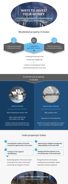 Ways to invest your money: choosing property investment options in Dubai