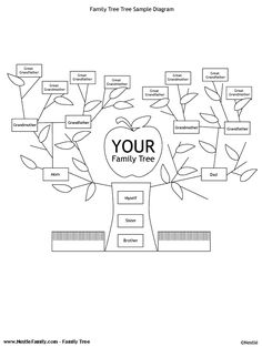 This family tree is designed to include aunts, uncles, and
