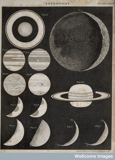Astronomy: a diagram of the phases of the moon, and the rings of Saturn. Engraving. Published: [London]