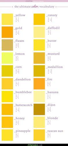 Torna ilColor Vocabularydi Enérie, questa voltadedicato alle tonalità di giallo. Scoprilo anche su Fractals!