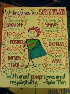 Writing gives you super powers! #superhero Writing Classes, Writing Lessons, Writing Workshop, Writing Skills, Writing Area, Narrative Writing, Kindergarten Writing, Teaching Writing, Writing Activities