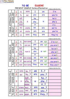 Verbo essere 3 forme past simple Learn English Speaking, Learn English Grammar, Learn English Words, English Vocabulary, Teaching English, Italian Grammar, Italian Words, Italian Language, English Language