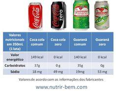 valor nutri refrigerantes