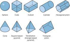 BBC Bitesize - KS3 Maths - 3D shapes - Revision 1