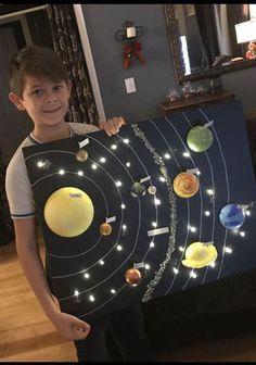 افكار وسائل تعليمية لمادة العلوم ابتدائي مجسمات للعلوم⋆ بالعربي نتعلم Solar System Science Project, Solar System Projects For Kids, Solar System Crafts, Sewing Projects For Kids, School Projects, 2nd Grade Science Projects, Earth Science Projects, Science Experiments Kids, Planets Activities
