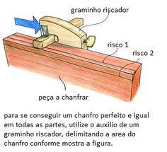Ah! E se falando em madeira...: Q!uadro de dicas: chanfro perfeito