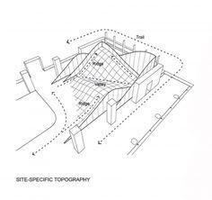 Tectonic Landscape / HG-A | LIVE COMPONENTS   Diagram 1