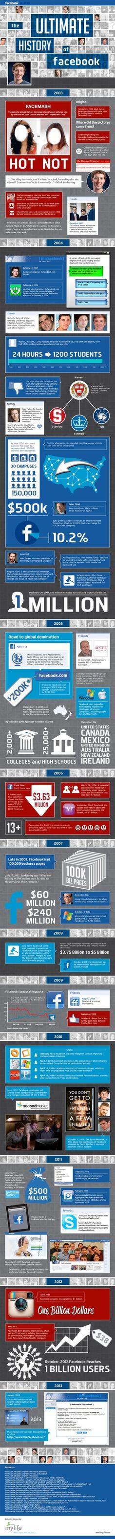 La historia completa de Facebook. #ed1213 Infografía de la semana.