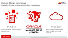 Our Oracle Managed Cloud Services. know more: afsainfosystems.com  #AFSAInfosystems #Oracle #Cloud #CloudComputing #OracleCloud #ManagedServices #cloudsecurity #BusinessStrategy #DigitalTransformation #GrowthHacking #BusinessGrowth #PrivateCloud #hybridmulticloud #MondayVibes Oracle Cloud, Cloud Computing, Flexibility, Clouds, Back Walkover, Cloud