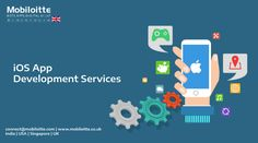 Iphone App Development, Mobile App Development Companies, Application Development, Objective C, India Usa, Target Audience, Ios App, Competition, Tech