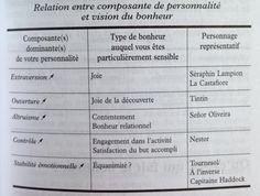 bonheur-personnalite