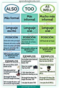 Diferencia entre 'also', 'too' y 'as well' en inglés - Apre Learn English Grammar, English Writing Skills, English Idioms, English Vocabulary Words, English Language Learning, English Phrases, Learn English Words, Teaching English, Linking Words