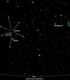 Geminids Meteor shower 12/13-12/14